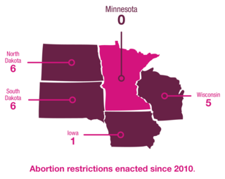 Abortionrestrictions-midwest3
